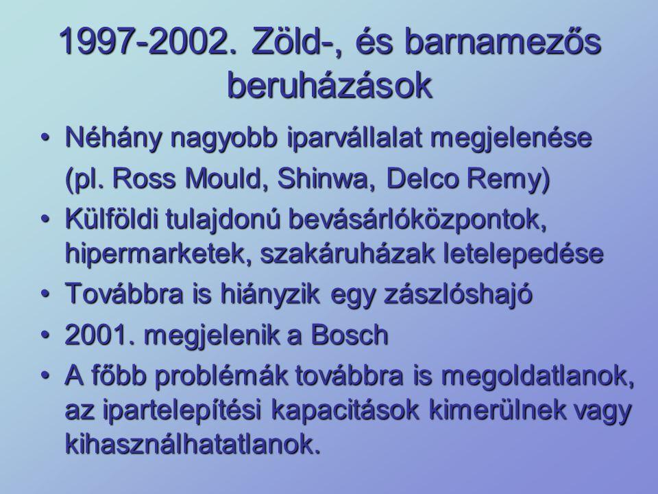 1997-2002. Zöld-, és barnamezős beruházások Néhány nagyobb iparvállalat megjelenéseNéhány nagyobb iparvállalat megjelenése (pl. Ross Mould, Shinwa, De