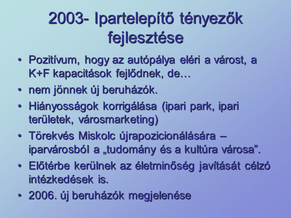 2003- Ipartelepítő tényezők fejlesztése Pozitívum, hogy az autópálya eléri a várost, a K+F kapacitások fejlődnek, de…Pozitívum, hogy az autópálya elér