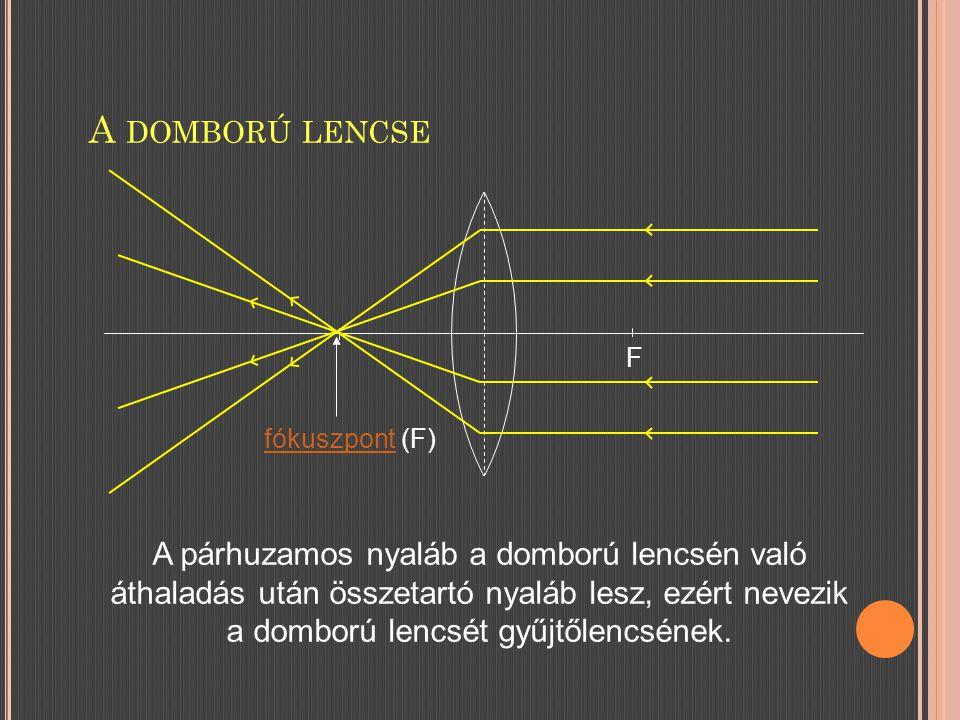 A DOMBORÚ LENCSE fókuszpontfókuszpont (F) F A párhuzamos nyaláb a domború lencsén való áthaladás után összetartó nyaláb lesz, ezért nevezik a domború lencsét gyűjtőlencsének.
