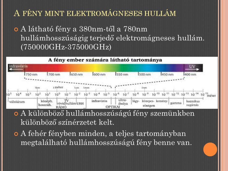 A FÉNY MINT ELEKTROMÁGNESES HULLÁM A látható fény a 380nm-től a 780nm hullámhosszúságig terjedő elektromágneses hullám.