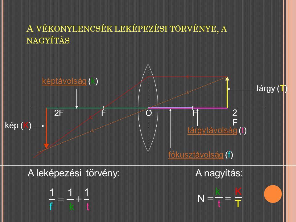 A VÉKONYLENCSÉK LEKÉPEZÉSI TÖRVÉNYE, A NAGYÍTÁS A nagyítás:A leképezési törvény: t 1 k 1 f 1  T K t k N  tárgy (T) kép (K) képtávolságképtávolság (k) tárgytávolságtárgytávolság (t) fókusztávolságfókusztávolság (f) 2FFOF 2F2F
