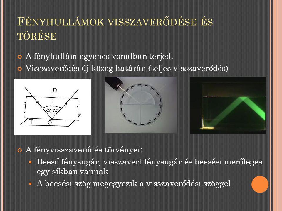 F ÉNYHULLÁMOK VISSZAVERŐDÉSE ÉS TÖRÉSE A fényhullám egyenes vonalban terjed.