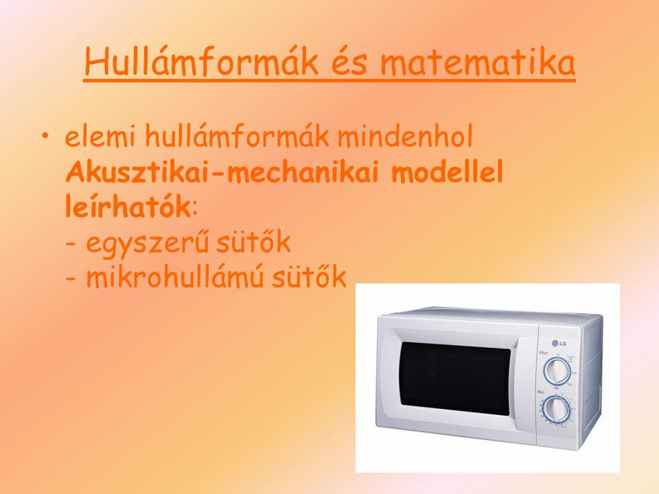 Hullámformák és matematika elemi hullámformák mindenhol Akusztikai-mechanikai modellel leírhatók: - egyszerű sütők - mikrohullámú sütők