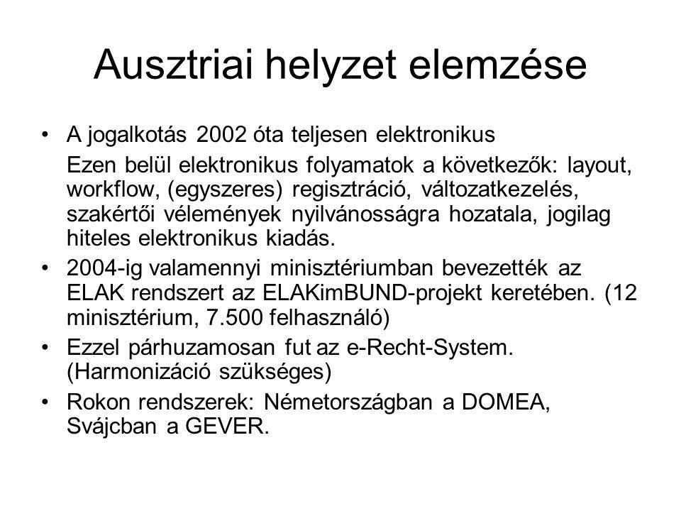 Ausztriai helyzet elemzése A jogalkotás 2002 óta teljesen elektronikus Ezen belül elektronikus folyamatok a következők: layout, workflow, (egyszeres) regisztráció, változatkezelés, szakértői vélemények nyilvánosságra hozatala, jogilag hiteles elektronikus kiadás.