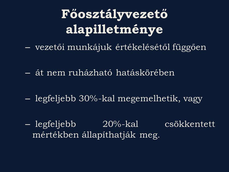 3.) Széchenyi Pihenő Kártya Mértéke: max.300ezer ft/év 4.)internetszolgáltatásra Mértéke: max.