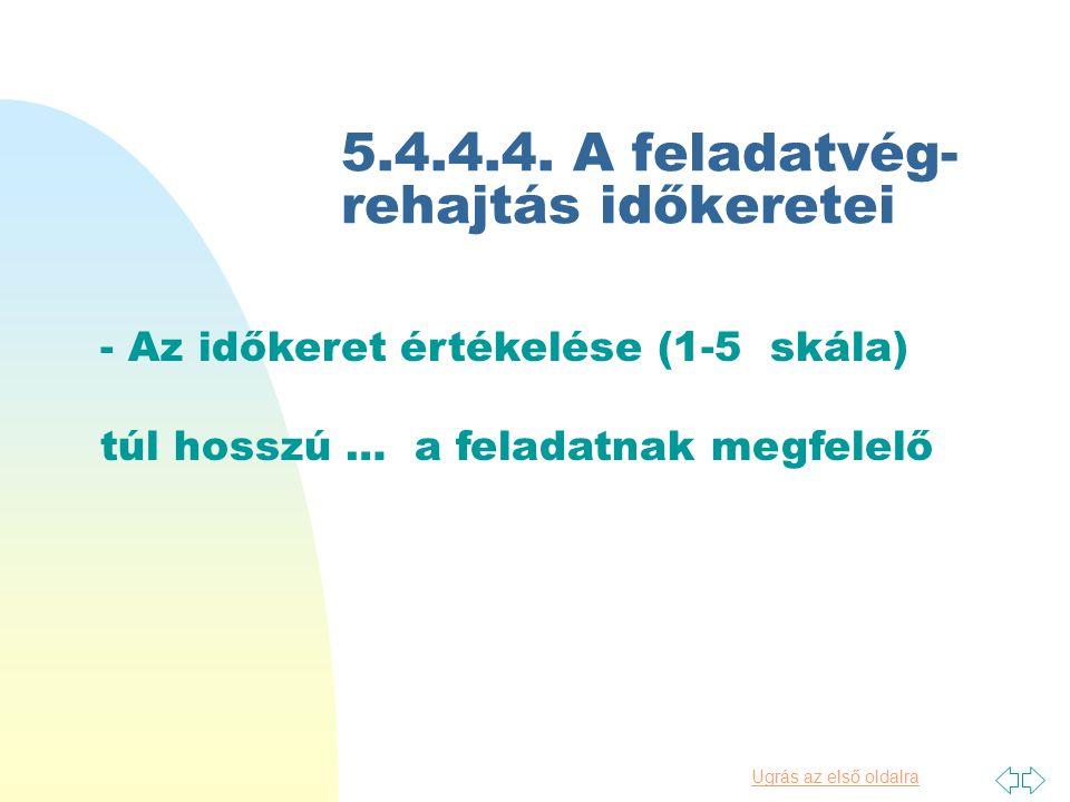 Ugrás az első oldalra 5.4.4.3.