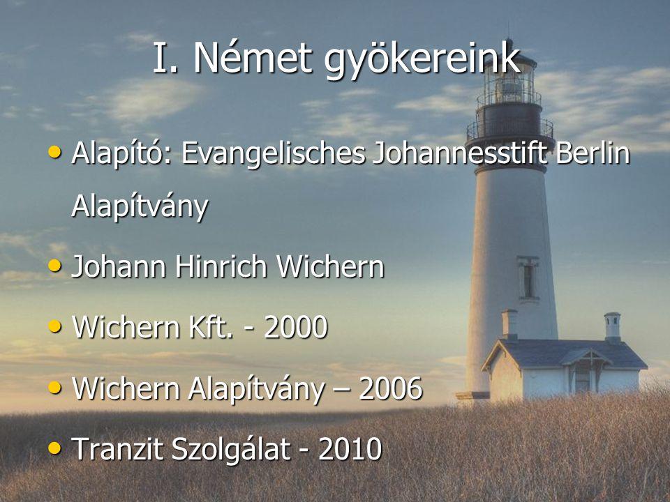 I. Német gyökereink Alapító: Evangelisches Johannesstift Berlin Alapítvány Alapító: Evangelisches Johannesstift Berlin Alapítvány Johann Hinrich Wiche