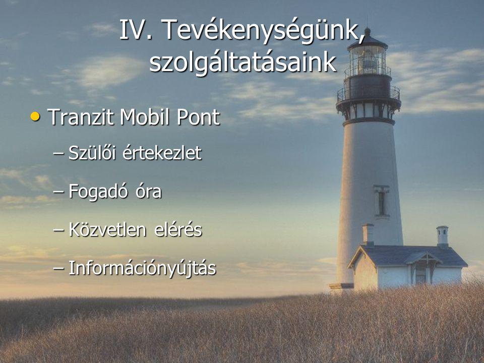 IV. Tevékenységünk, szolgáltatásaink Tranzit Mobil Pont Tranzit Mobil Pont –Szülői értekezlet –Fogadó óra –Közvetlen elérés –Információnyújtás