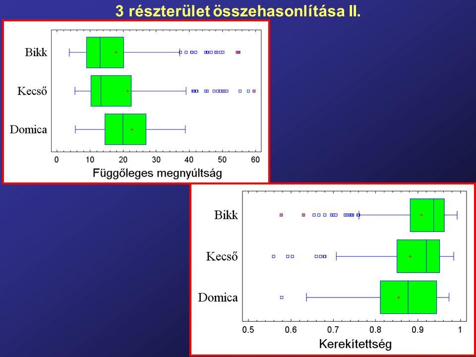3 részterület összehasonlítása II.