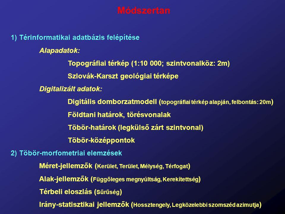 Módszertan 1) Térinformatikai adatbázis felépítése Alapadatok: Topográfiai térkép (1:10 000; szintvonalköz: 2m) Szlovák-Karszt geológiai térképe Digit