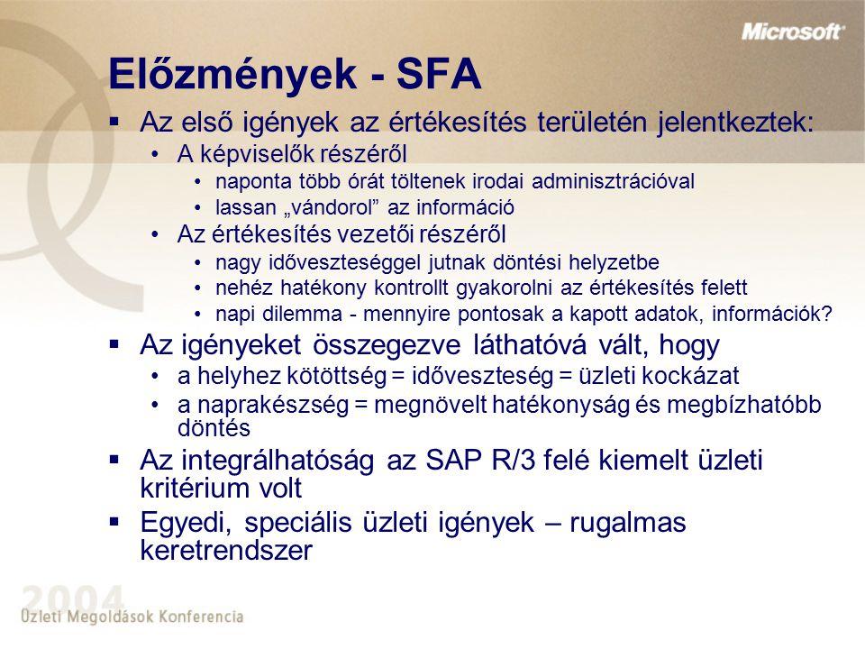 Előzmények - SFA  Az első igények az értékesítés területén jelentkeztek: A képviselők részéről naponta több órát töltenek irodai adminisztrációval la