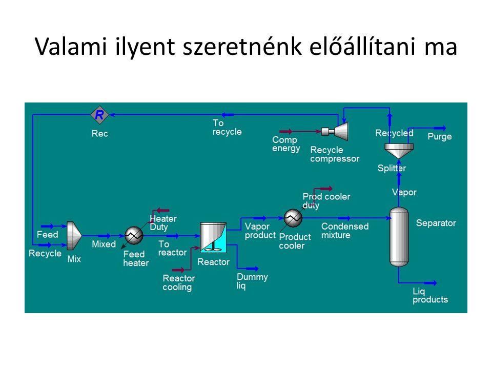 Reboiler energy: Reboiler duty Bottoms outlet: Water Most tudsz Next-et nyomni Condenser pressure: 1000 kPa Reboiler pressure: 1100 kPa Next, Next, Done Meg lehetne adni közvetlenül az üzemelési körülményeket, de most azt szeretnénk, hogy a megadott kikötéseink szerint számoltassanak ki.