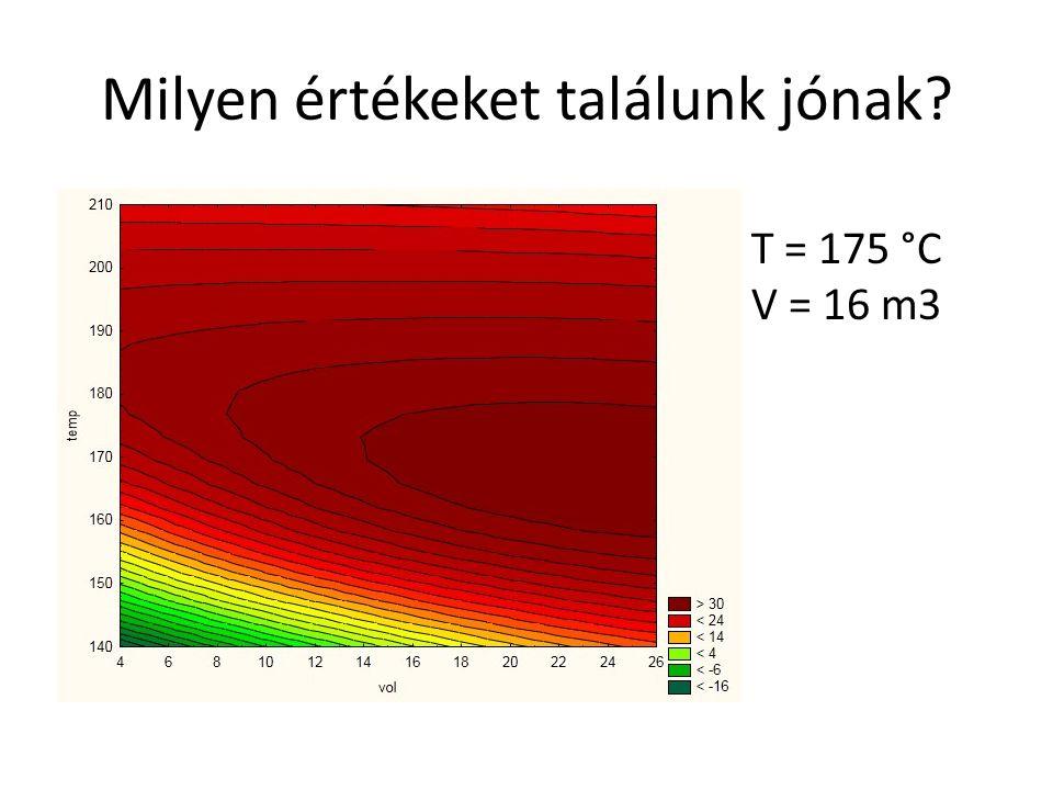 Milyen értékeket találunk jónak? T = 175 °C V = 16 m3