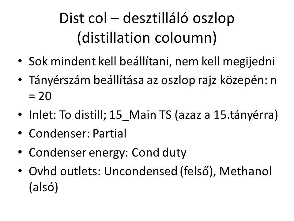 Dist col – desztilláló oszlop (distillation coloumn) Sok mindent kell beállítani, nem kell megijedni Tányérszám beállítása az oszlop rajz közepén: n = 20 Inlet: To distill; 15_Main TS (azaz a 15.tányérra) Condenser: Partial Condenser energy: Cond duty Ovhd outlets: Uncondensed (felső), Methanol (alsó)
