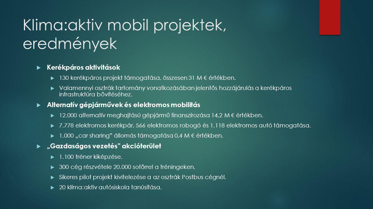 Klima:aktiv mobil projektek, eredmények  Kerékpáros aktivitások  130 kerékpáros projekt támogatása, összesen 31 M € értékben.  Valamennyi osztrák t