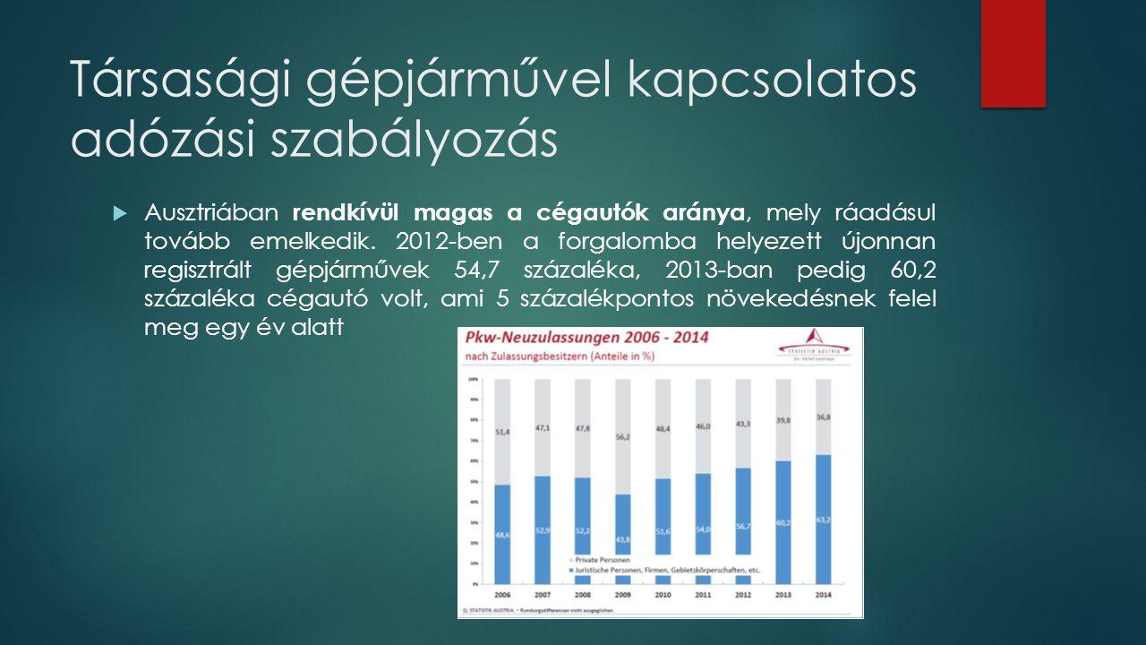 Társasági gépjárművel kapcsolatos adózási szabályozás  Ausztriában rendkívül magas a cégautók aránya, mely ráadásul tovább emelkedik. 2012-ben a forg