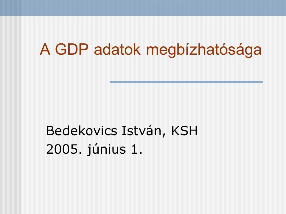 A GDP adatok megbízhatósága Bedekovics István, KSH 2005. június 1.