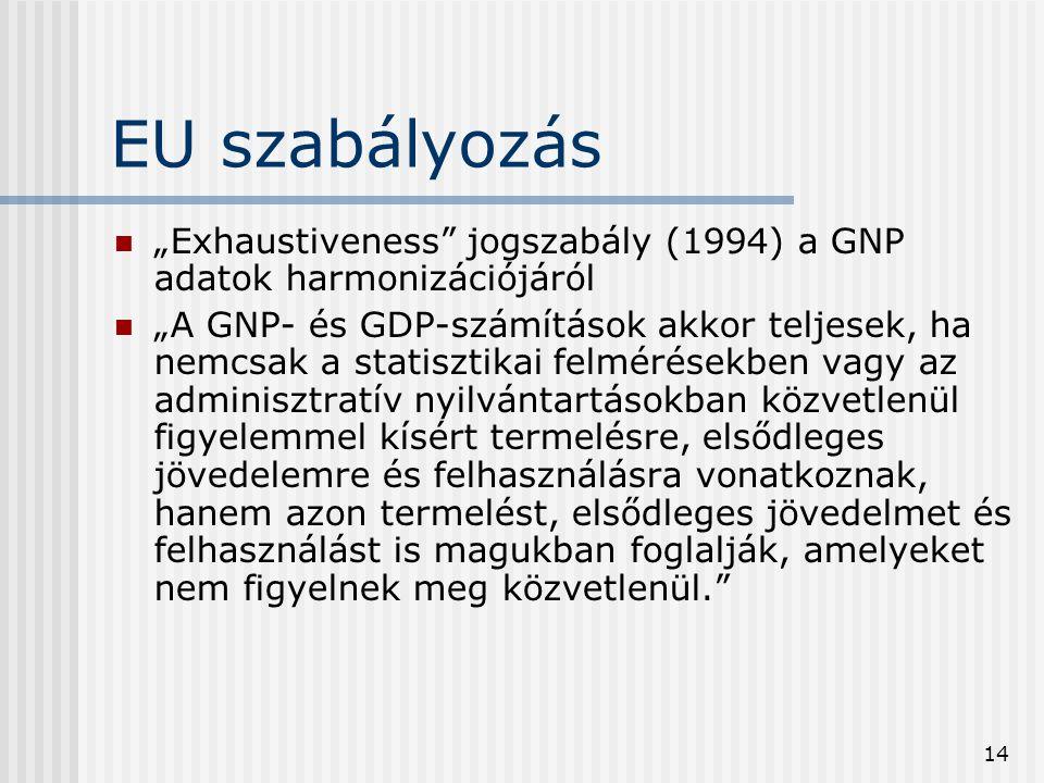 """14 EU szabályozás """"Exhaustiveness"""" jogszabály (1994) a GNP adatok harmonizációjáról """"A GNP- és GDP-számítások akkor teljesek, ha nemcsak a statisztika"""
