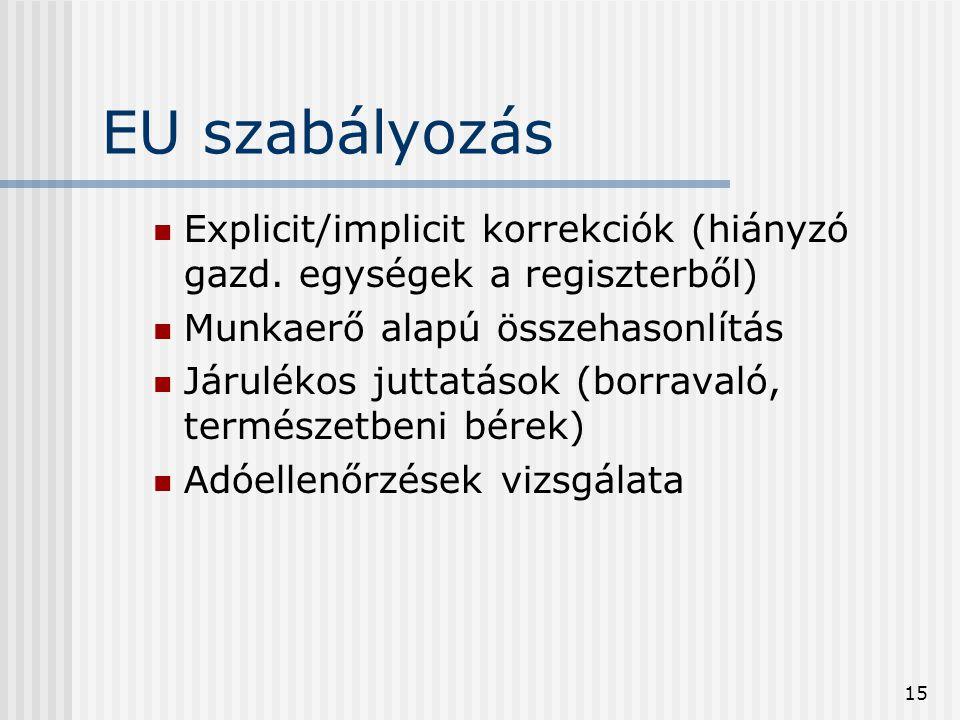 15 EU szabályozás Explicit/implicit korrekciók (hiányzó gazd. egységek a regiszterből) Munkaerő alapú összehasonlítás Járulékos juttatások (borravaló,