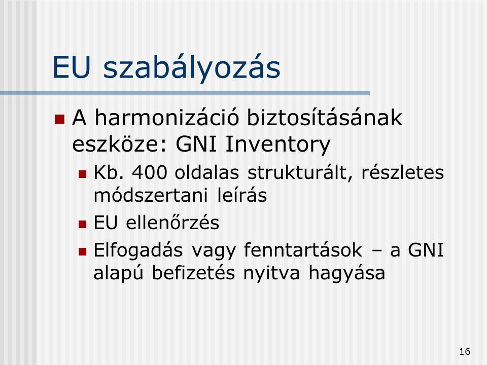 16 EU szabályozás A harmonizáció biztosításának eszköze: GNI Inventory Kb. 400 oldalas strukturált, részletes módszertani leírás EU ellenőrzés Elfogad