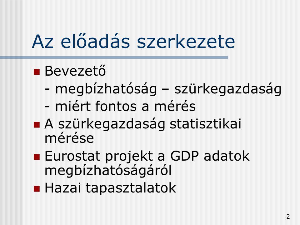 2 Az előadás szerkezete Bevezető - megbízhatóság – szürkegazdaság - miért fontos a mérés A szürkegazdaság statisztikai mérése Eurostat projekt a GDP a