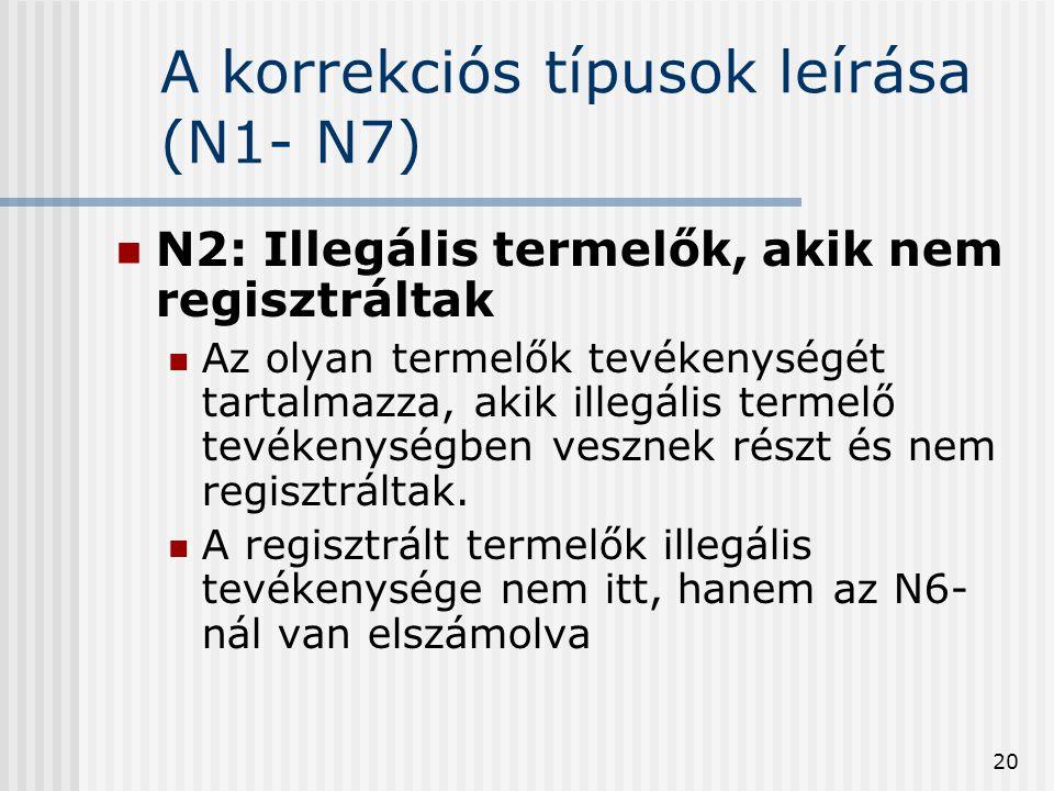 20 A korrekciós típusok leírása (N1- N7) N2: Illegális termelők, akik nem regisztráltak Az olyan termelők tevékenységét tartalmazza, akik illegális te