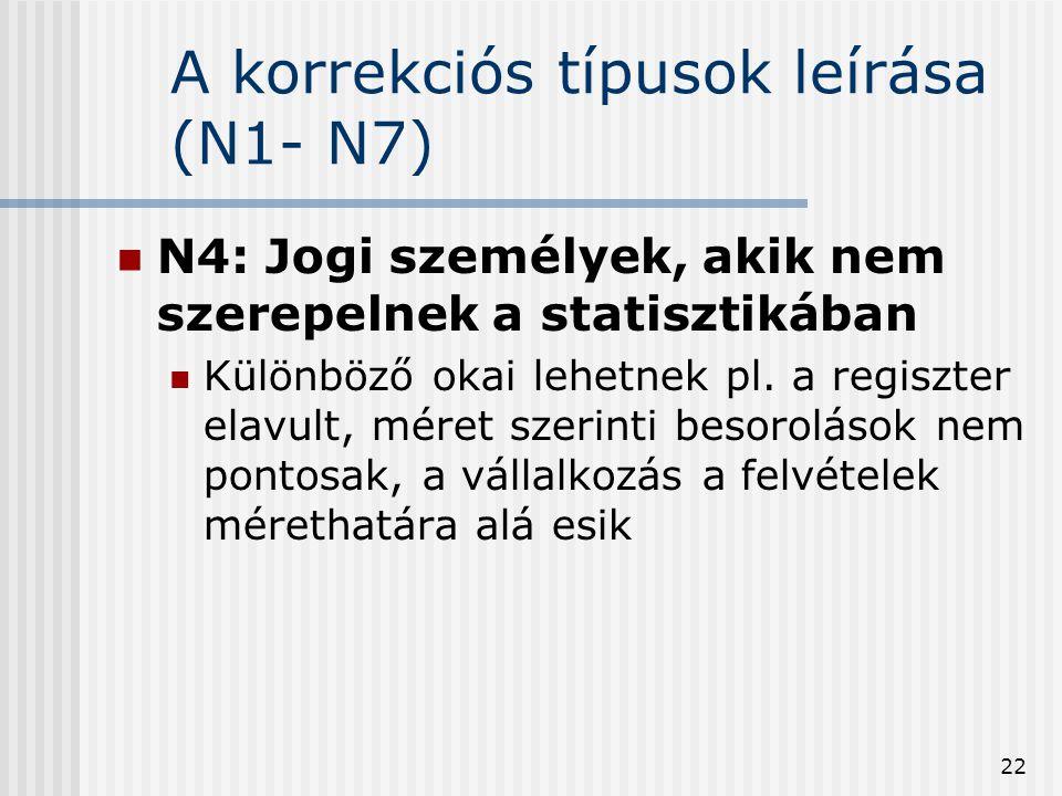 22 A korrekciós típusok leírása (N1- N7) N4: Jogi személyek, akik nem szerepelnek a statisztikában Különböző okai lehetnek pl. a regiszter elavult, mé