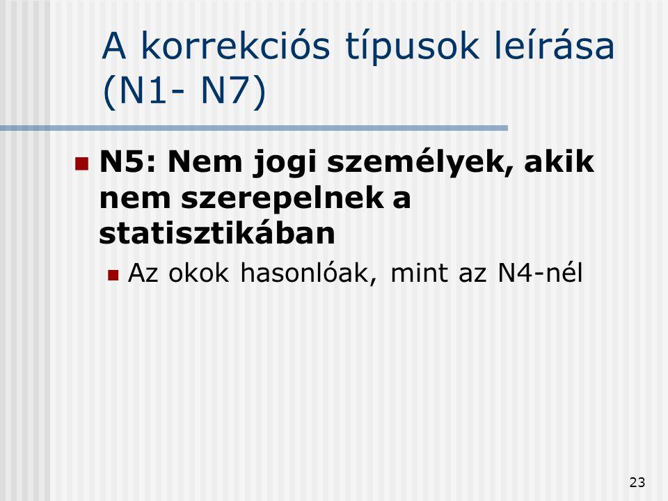 23 A korrekciós típusok leírása (N1- N7) N5: Nem jogi személyek, akik nem szerepelnek a statisztikában Az okok hasonlóak, mint az N4-nél