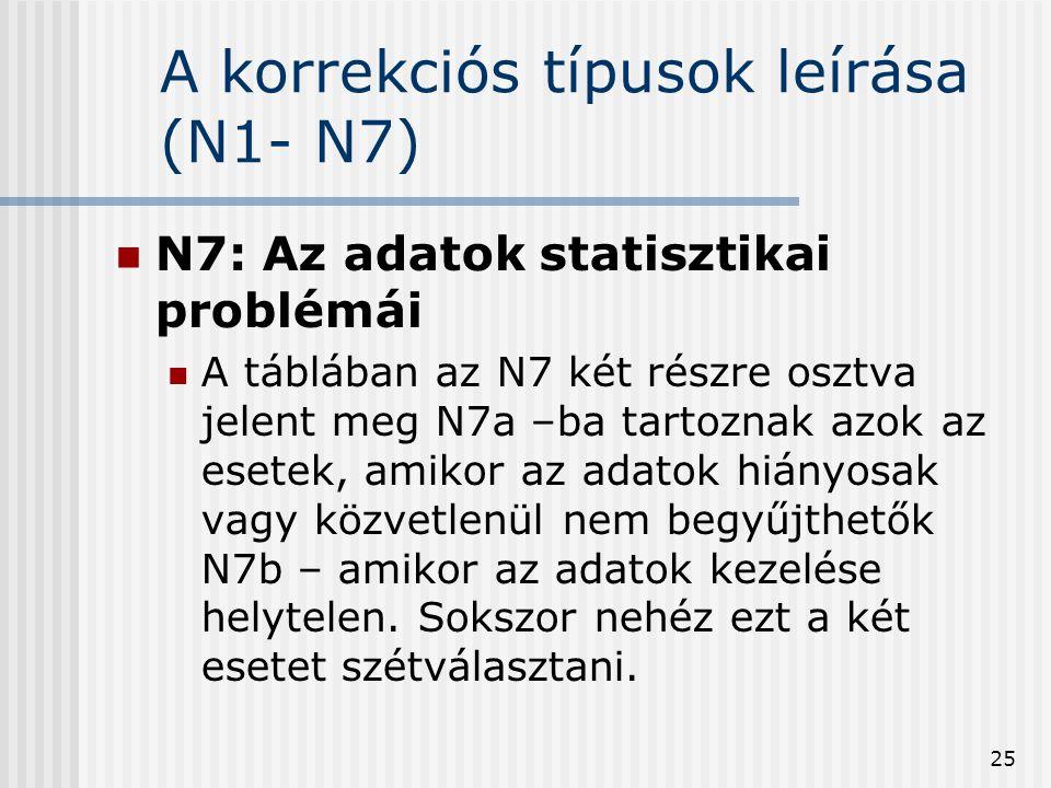 25 A korrekciós típusok leírása (N1- N7) N7: Az adatok statisztikai problémái A táblában az N7 két részre osztva jelent meg N7a –ba tartoznak azok az