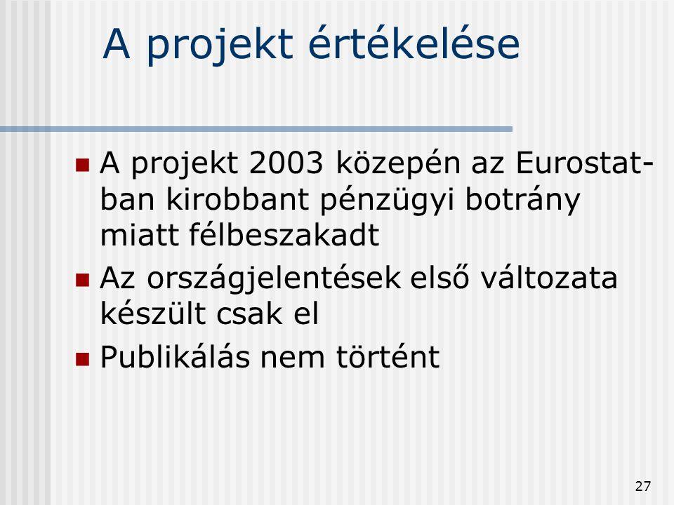 27 A projekt értékelése A projekt 2003 közepén az Eurostat- ban kirobbant pénzügyi botrány miatt félbeszakadt Az országjelentések első változata készü