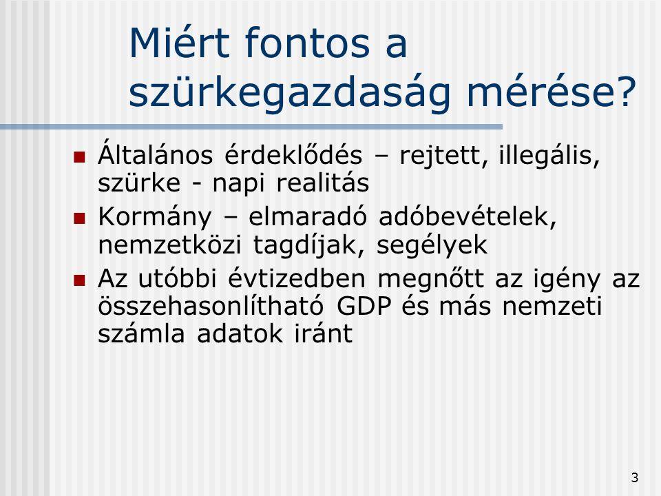 """14 EU szabályozás """"Exhaustiveness jogszabály (1994) a GNP adatok harmonizációjáról """"A GNP- és GDP-számítások akkor teljesek, ha nemcsak a statisztikai felmérésekben vagy az adminisztratív nyilvántartásokban közvetlenül figyelemmel kísért termelésre, elsődleges jövedelemre és felhasználásra vonatkoznak, hanem azon termelést, elsődleges jövedelmet és felhasználást is magukban foglalják, amelyeket nem figyelnek meg közvetlenül."""