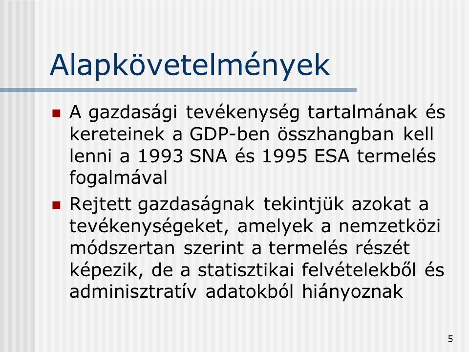 5 Alapkövetelmények A gazdasági tevékenység tartalmának és kereteinek a GDP-ben összhangban kell lenni a 1993 SNA és 1995 ESA termelés fogalmával Rejt