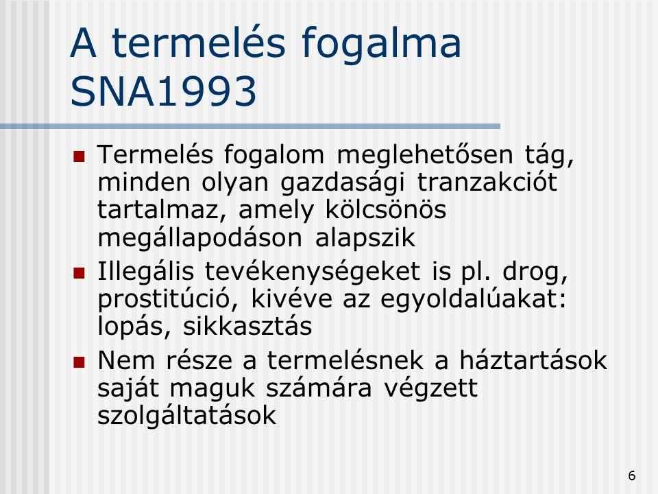 6 A termelés fogalma SNA1993 Termelés fogalom meglehetősen tág, minden olyan gazdasági tranzakciót tartalmaz, amely kölcsönös megállapodáson alapszik