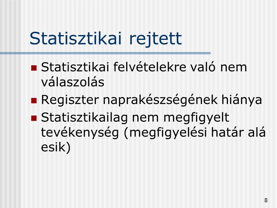 8 Statisztikai rejtett Statisztikai felvételekre való nem válaszolás Regiszter naprakészségének hiánya Statisztikailag nem megfigyelt tevékenység (meg