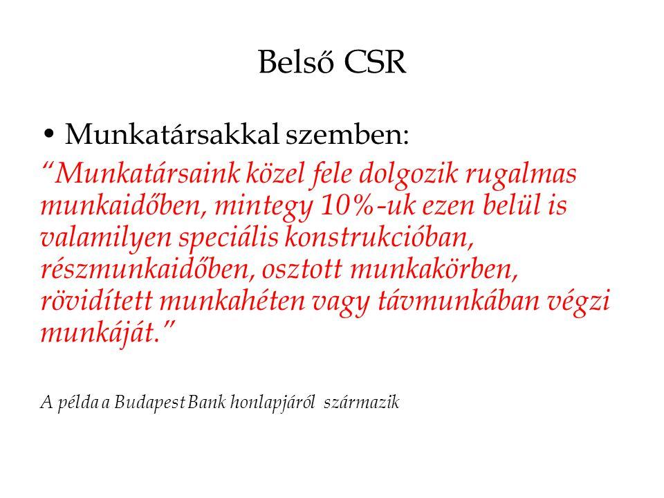 Belső CSR Munkatársakkal szemben: Munkatársaink közel fele dolgozik rugalmas munkaidőben, mintegy 10%-uk ezen belül is valamilyen speciális konstrukcióban, részmunkaidőben, osztott munkakörben, rövidített munkahéten vagy távmunkában végzi munkáját. A példa a Budapest Bank honlapjáról származik