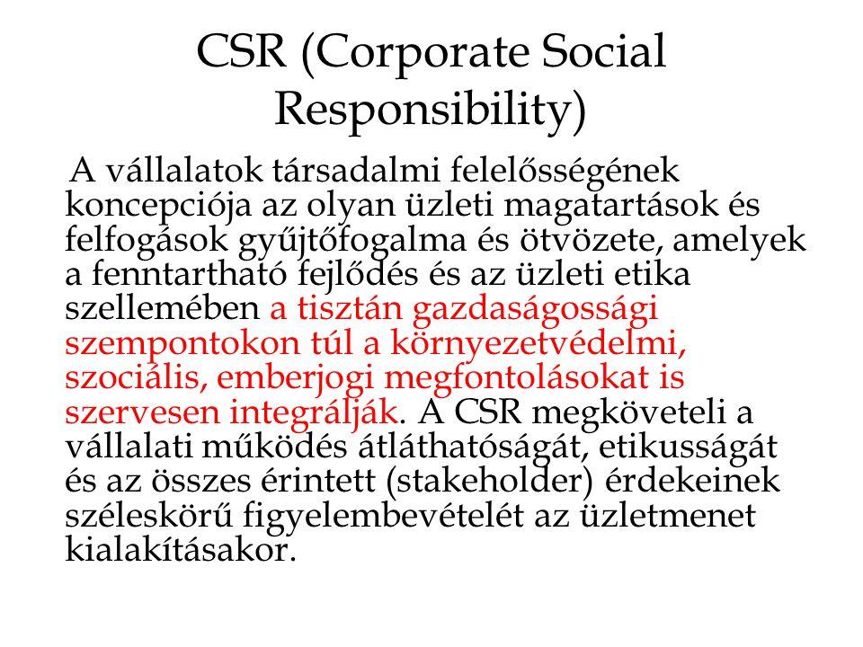 CSR (Corporate Social Responsibility) A vállalatok társadalmi felelősségének koncepciója az olyan üzleti magatartások és felfogások gyűjtőfogalma és ötvözete, amelyek a fenntartható fejlődés és az üzleti etika szellemében a tisztán gazdaságossági szempontokon túl a környezetvédelmi, szociális, emberjogi megfontolásokat is szervesen integrálják.