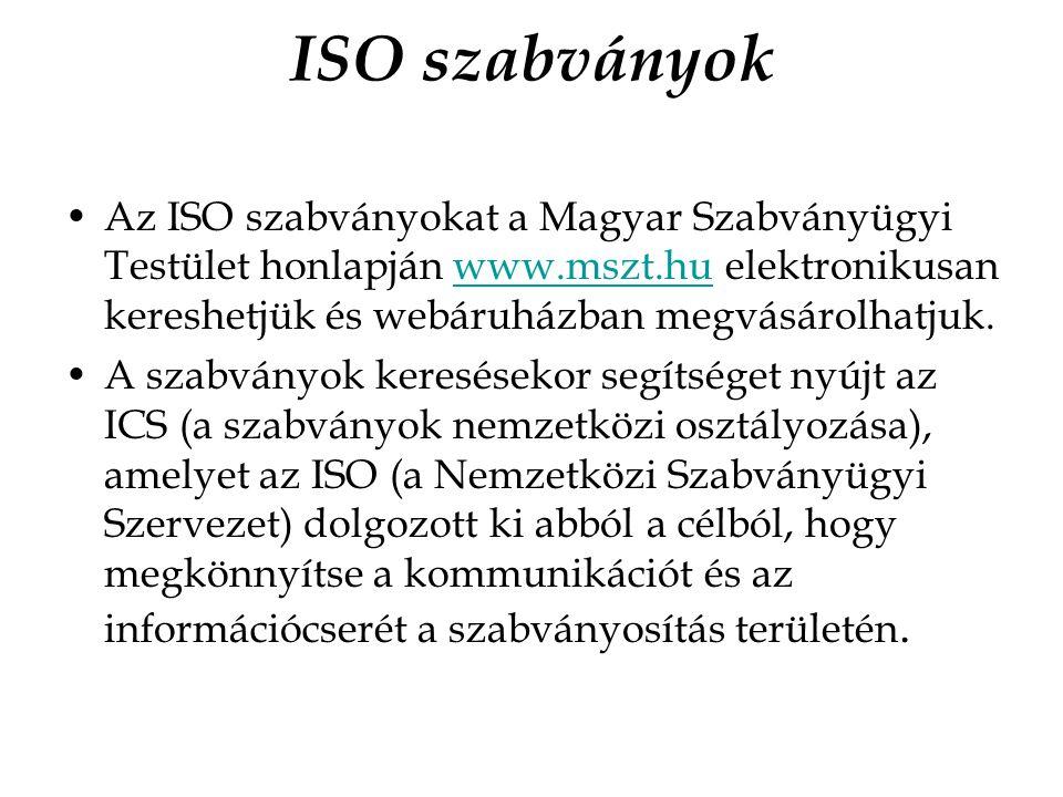 ISO szabványok Az ISO szabványokat a Magyar Szabványügyi Testület honlapján www.mszt.hu elektronikusan kereshetjük és webáruházban megvásárolhatjuk.www.mszt.hu A szabványok keresésekor segítséget nyújt az ICS (a szabványok nemzetközi osztályozása), amelyet az ISO (a Nemzetközi Szabványügyi Szervezet) dolgozott ki abból a célból, hogy megkönnyítse a kommunikációt és az információcserét a szabványosítás területén.