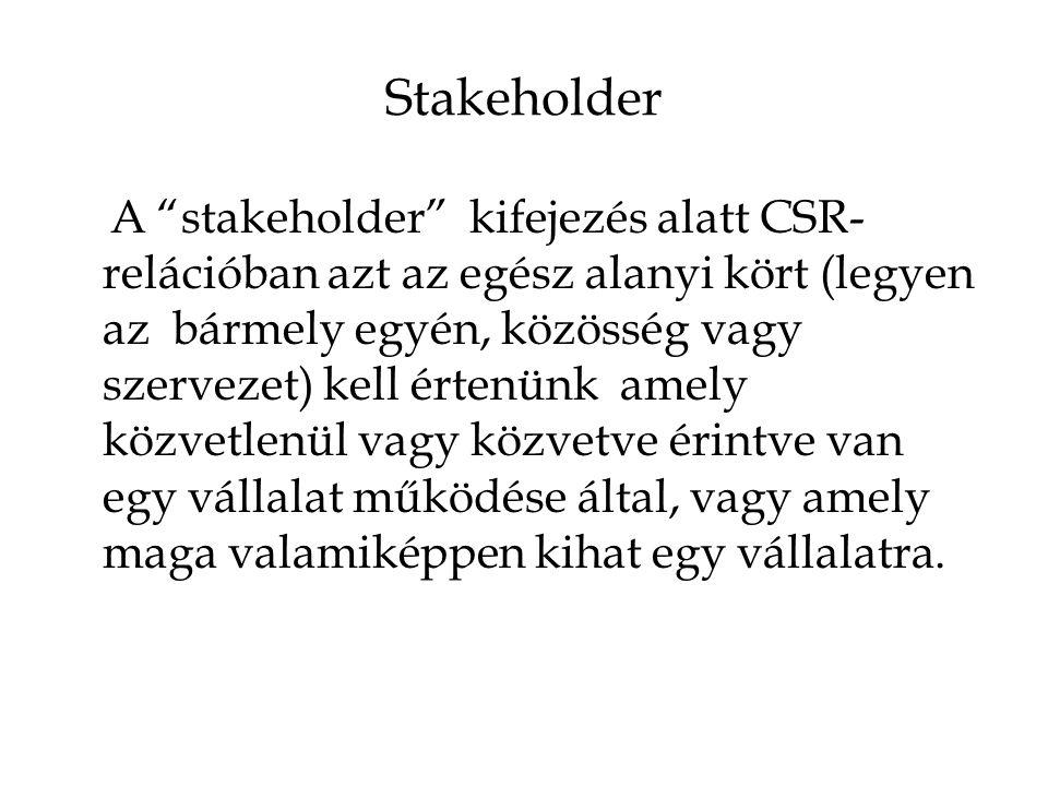 Stakeholder A stakeholder kifejezés alatt CSR- relációban azt az egész alanyi kört (legyen az bármely egyén, közösség vagy szervezet) kell értenünk amely közvetlenül vagy közvetve érintve van egy vállalat működése által, vagy amely maga valamiképpen kihat egy vállalatra.