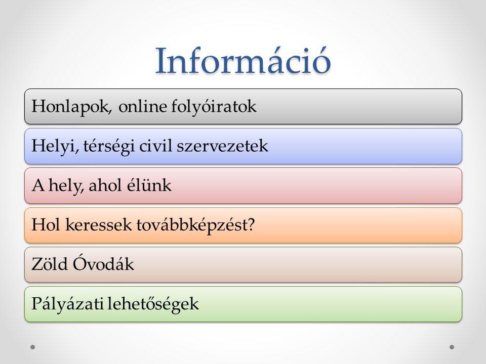 Információ Honlapok, online folyóiratokHelyi, térségi civil szervezetekA hely, ahol élünkHol keressek továbbképzést?Zöld ÓvodákPályázati lehetőségek