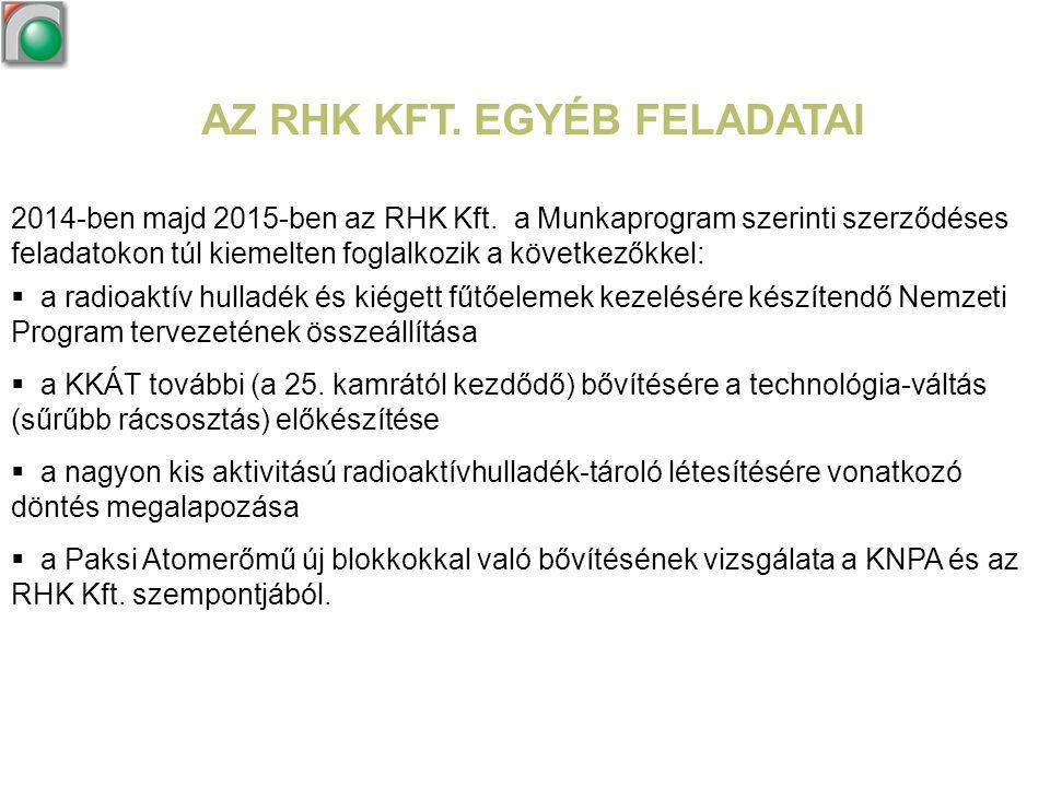 2014-ben majd 2015-ben az RHK Kft. a Munkaprogram szerinti szerződéses feladatokon túl kiemelten foglalkozik a következőkkel:  a radioaktív hulladék
