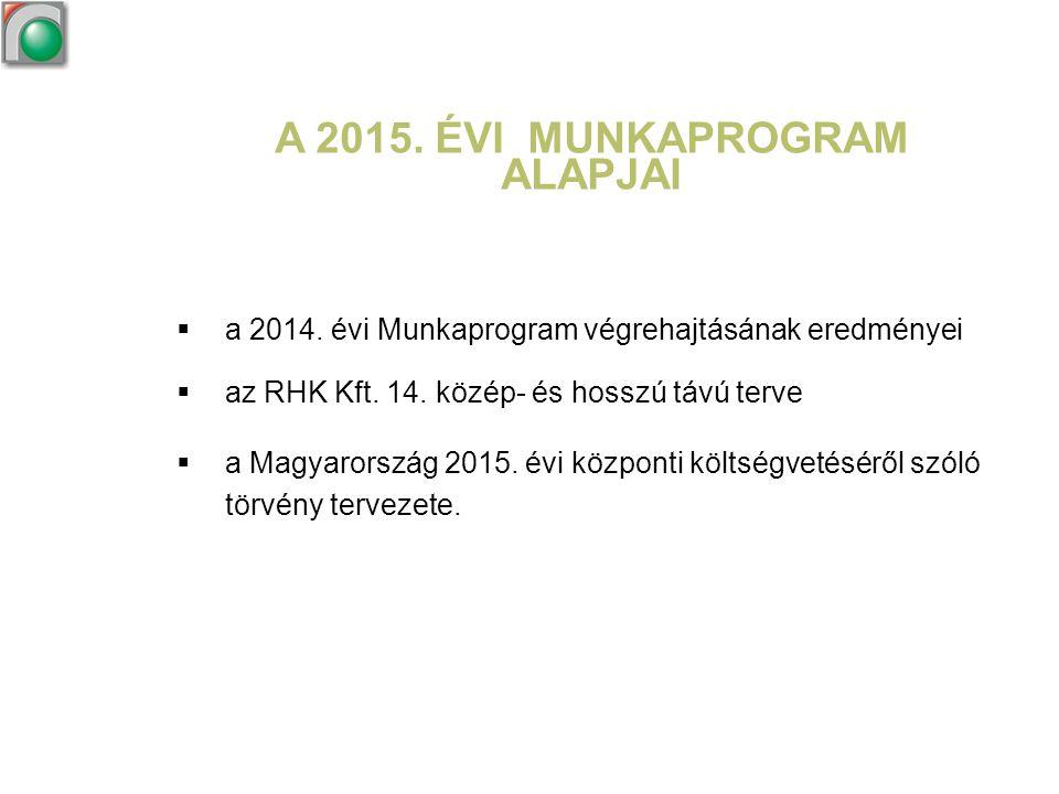 A 2015. ÉVI MUNKAPROGRAM ALAPJAI  a 2014. évi Munkaprogram végrehajtásának eredményei  az RHK Kft. 14. közép- és hosszú távú terve  a Magyarország