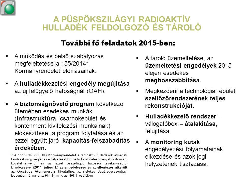  A működés és belső szabályozás megfeleltetése a 155/2014*. Kormányrendelet előírásainak.  A hulladékkezelési engedély megújítása az új felügyelő ha