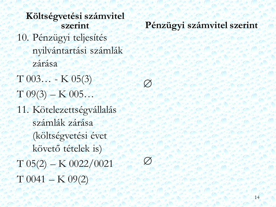 Költségvetési számvitel szerint 10. Pénzügyi teljesítés nyilvántartási számlák zárása T 003… - K 05(3) T 09(3) – K 005… 11. Kötelezettségvállalás szám