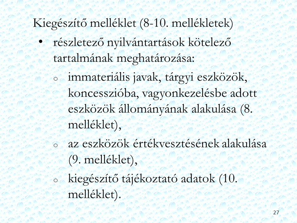 Kiegészítő melléklet (8-10. mellékletek) részletező nyilvántartások kötelező tartalmának meghatározása: o immateriális javak, tárgyi eszközök, koncess