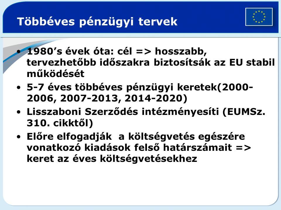 Többéves pénzügyi tervek 1980's évek óta: cél => hosszabb, tervezhetőbb időszakra biztosítsák az EU stabil működését 5-7 éves többéves pénzügyi keretek(2000- 2006, 2007-2013, 2014-2020) Lisszaboni Szerződés intézményesíti (EUMSz.