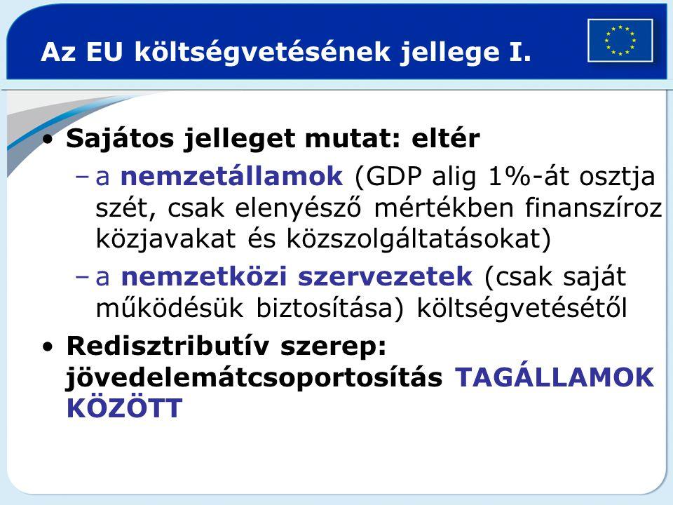 Az EU költségvetésének jellege I.