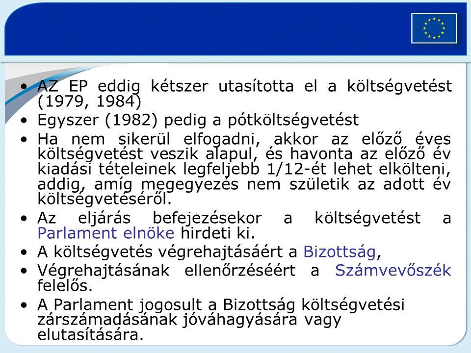 AZ EP eddig kétszer utasította el a költségvetést (1979, 1984) Egyszer (1982) pedig a pótköltségvetést Ha nem sikerül elfogadni, akkor az előző éves költségvetést veszik alapul, és havonta az előző év kiadási tételeinek legfeljebb 1/12-ét lehet elkölteni, addig, amíg megegyezés nem születik az adott év költségvetéséről.