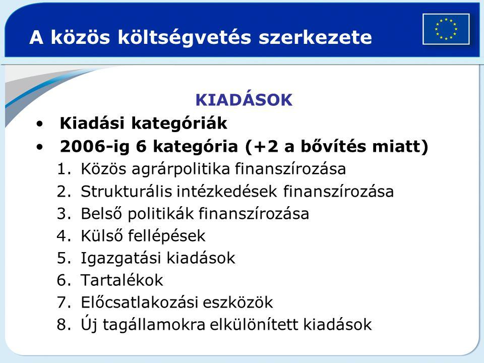 A közös költségvetés szerkezete KIADÁSOK Kiadási kategóriák 2006-ig 6 kategória (+2 a bővítés miatt) 1.Közös agrárpolitika finanszírozása 2.Strukturális intézkedések finanszírozása 3.Belső politikák finanszírozása 4.Külső fellépések 5.Igazgatási kiadások 6.Tartalékok 7.Előcsatlakozási eszközök 8.Új tagállamokra elkülönített kiadások