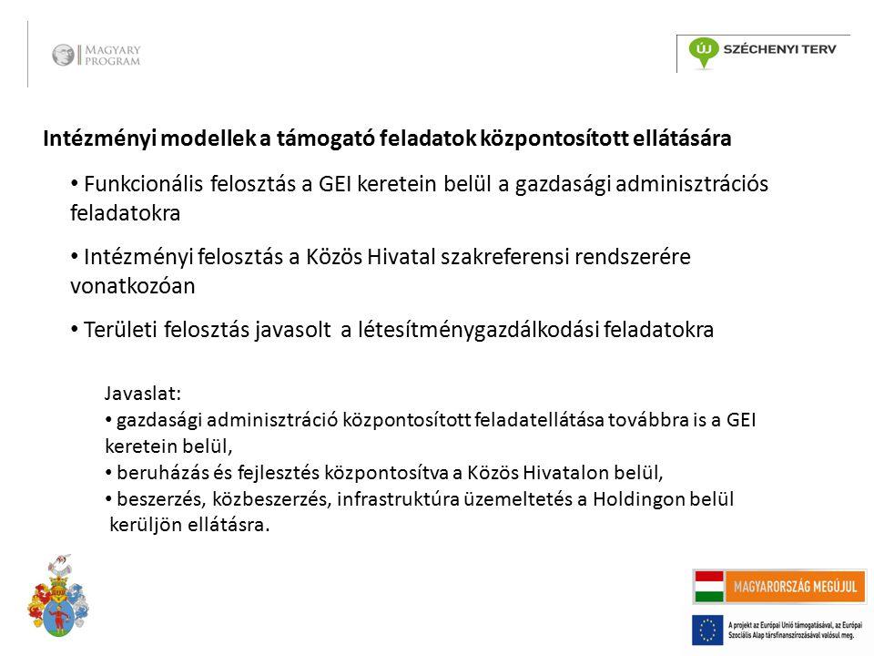 Intézményi modellek a támogató feladatok központosított ellátására Funkcionális felosztás a GEI keretein belül a gazdasági adminisztrációs feladatokra