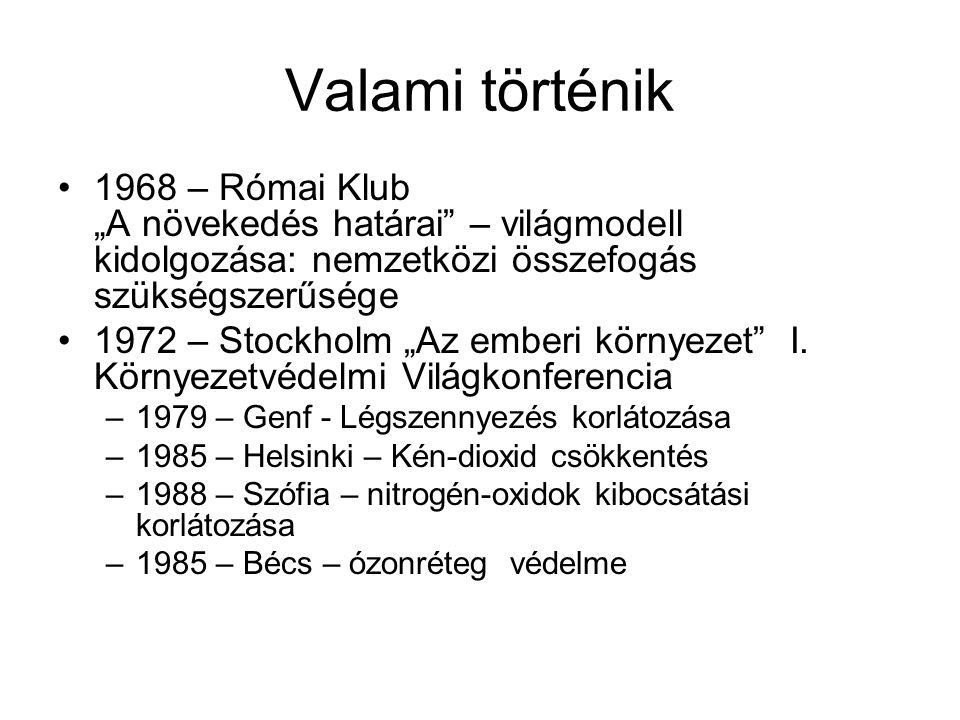 """Valami történik 1968 – Római Klub """"A növekedés határai – világmodell kidolgozása: nemzetközi összefogás szükségszerűsége 1972 – Stockholm """"Az emberi környezet I."""
